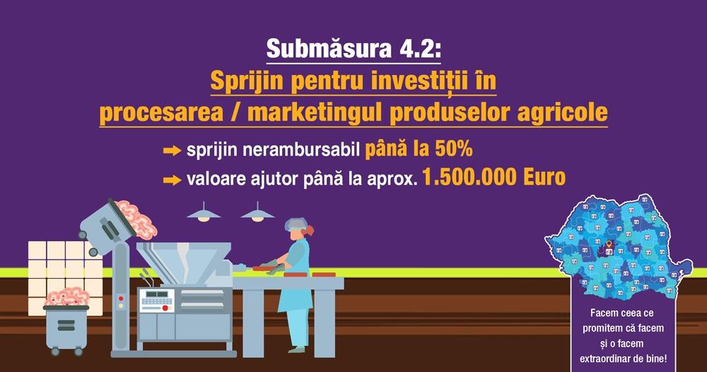 investitii-in-procesarea-marketingul produselor-din-sectorul-agricol